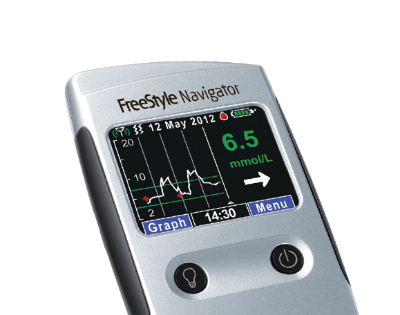 Continuous Glucose Monitoring Children With Diabetes